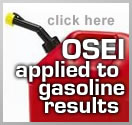 OSEI applied to gasoline